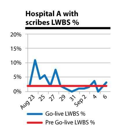 MWR_TMSJ_Chart-4