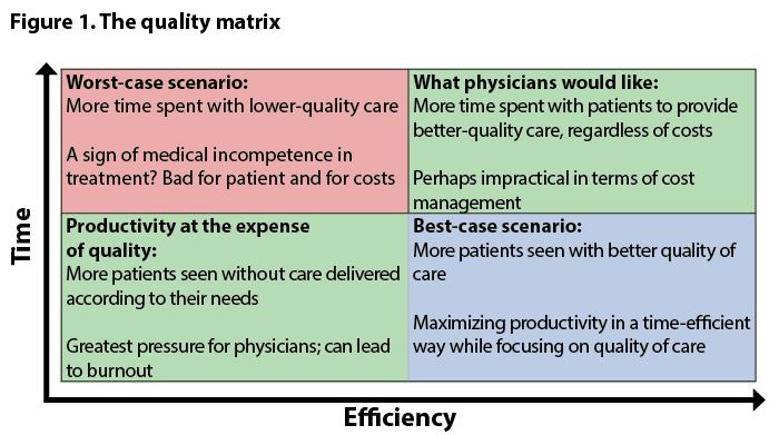 Quality_diagram